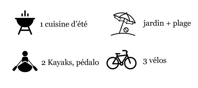 icones équipements extérieurs gites écologique ria etel morbihan bretagne